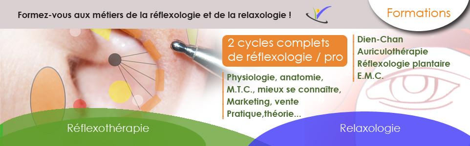 2 cycles de réflexothérapie