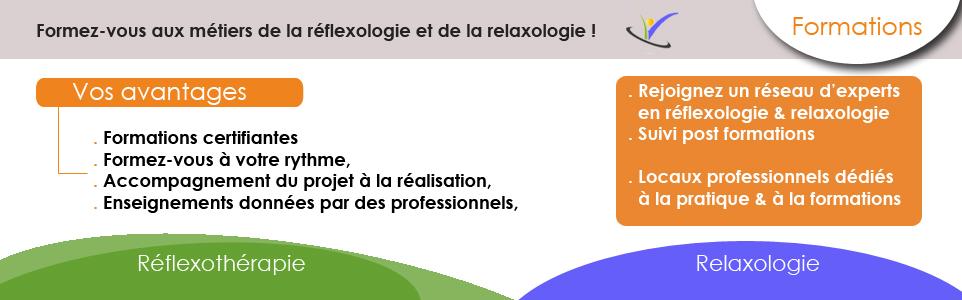 1 cycle de réflexo'bien-être et relaxologie